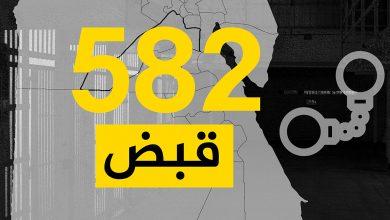 Photo of بالأسماء وكل البيانات/ رصد لوقائع القبض والاحتجاز 582 محتجز علي ذمة الذكري الاولي لاحداث العشرين من سبتمبر