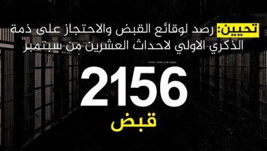 Photo of تحيين / قراءة تحليلية للمقبوض عليهم في أحداث 20 سبتمبر