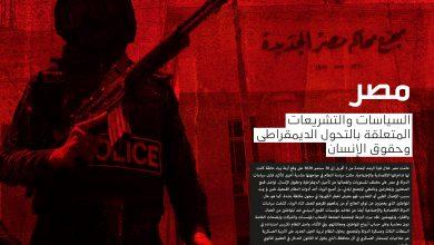 Photo of السياسات والتشريعات المتعلقة بالتحول الديمقراطي وحقوق الإنسان  في مصر